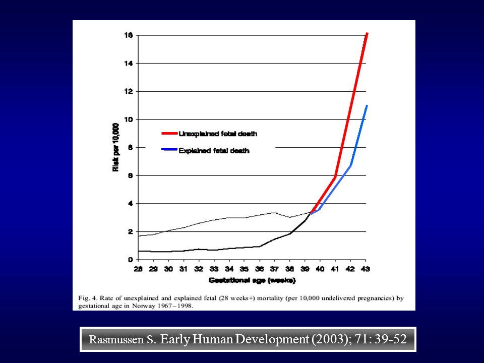 Rasmussen S. Early Human Development (2003); 71: 39-52
