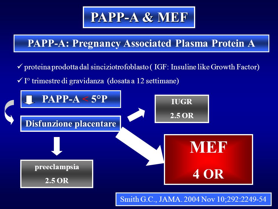 PAPP-A: Pregnancy Associated Plasma Protein A Disfunzione placentare