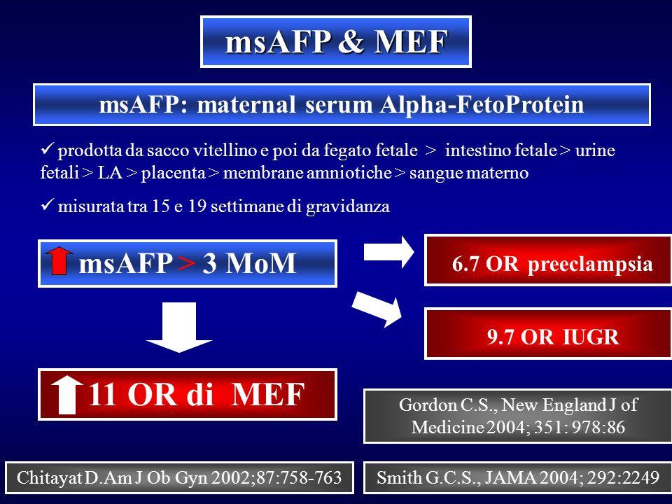 msAFP: maternal serum Alpha-FetoProtein