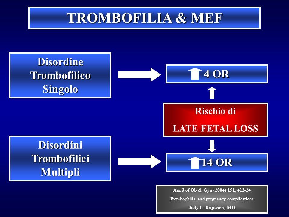 Disordine Trombofilico Singolo Disordini Trombofilici Multipli