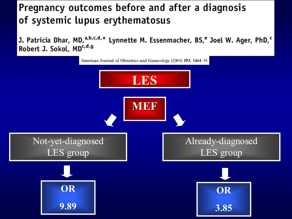 LES MEF Not-yet-diagnosed LES group Already-diagnosed LES group OR