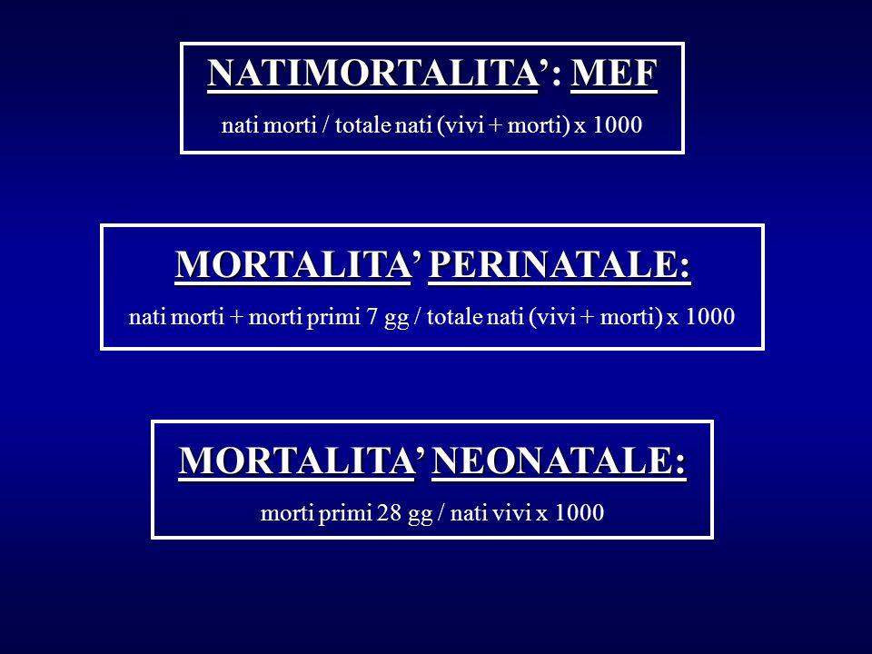 MORTALITA' PERINATALE: MORTALITA' NEONATALE:
