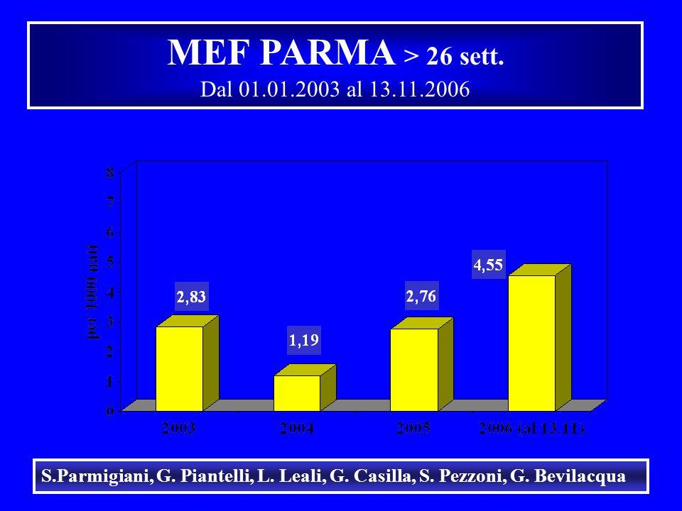 MEF PARMA > 26 sett. Dal 01.01.2003 al 13.11.2006