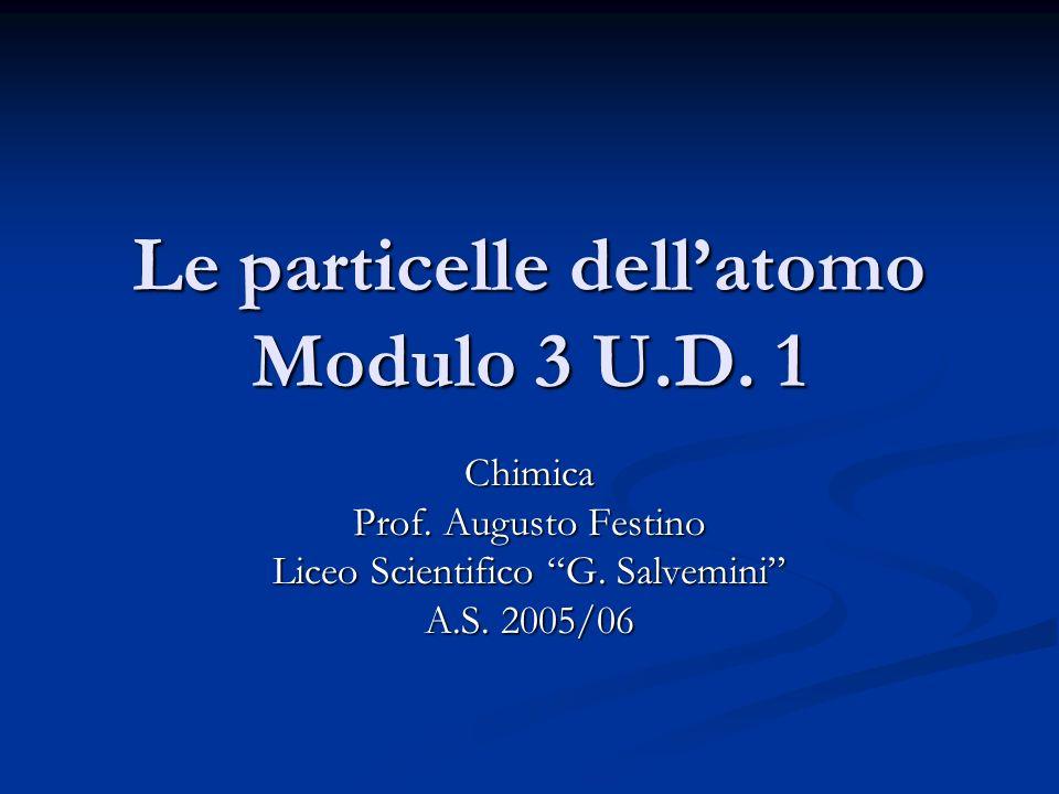 Le particelle dell'atomo Modulo 3 U.D. 1