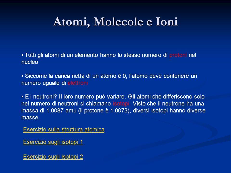 Atomi, Molecole e IoniTutti gli atomi di un elemento hanno lo stesso numero di protoni nel nucleo.