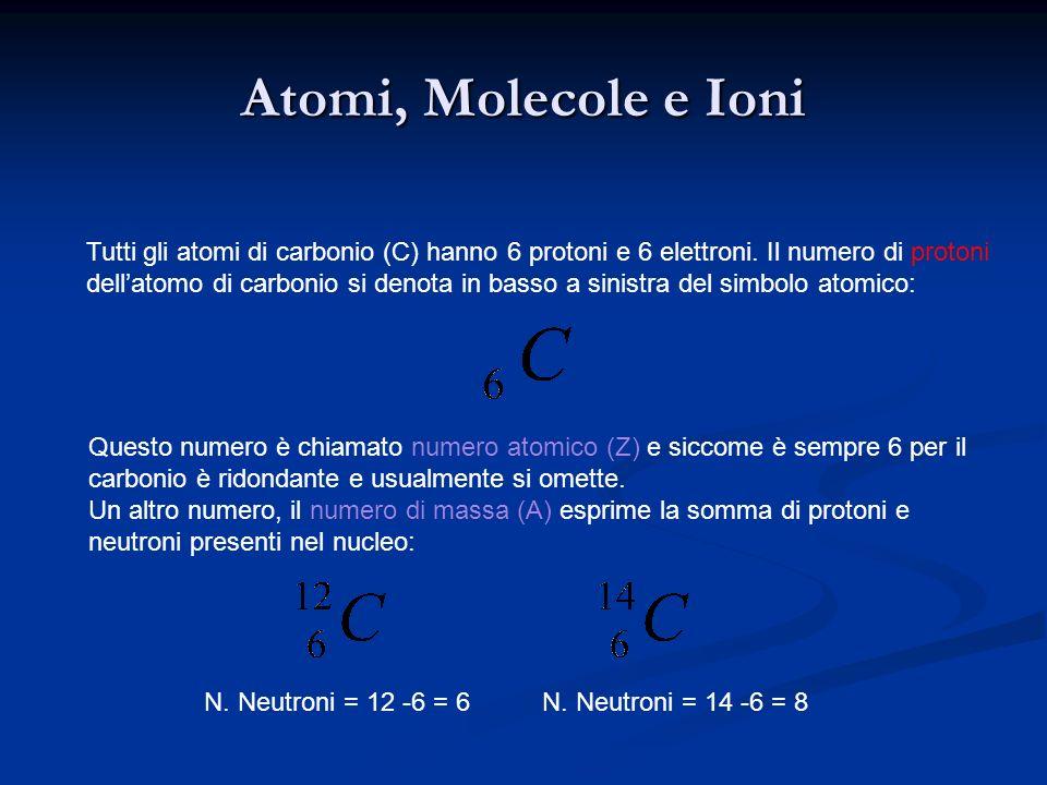 Atomi, Molecole e Ioni