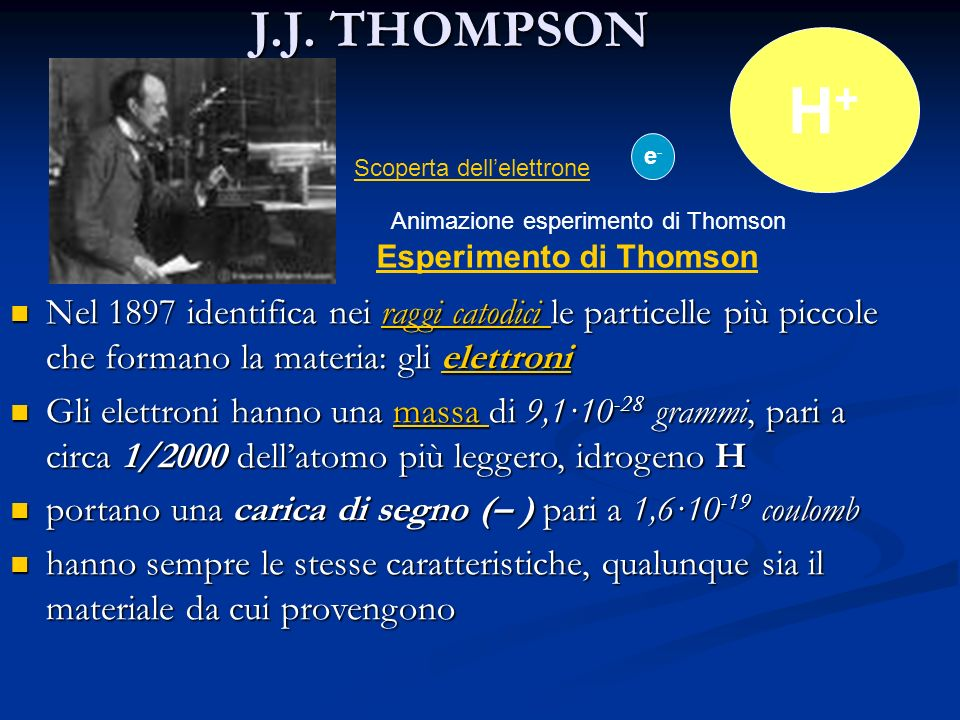 J.J. THOMPSONH+ e- Scoperta dell'elettrone. Animazione esperimento di Thomson. Esperimento di Thomson.