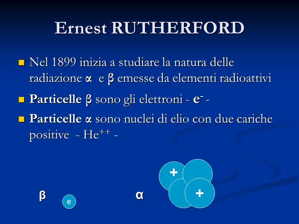 Ernest RUTHERFORD Nel 1899 inizia a studiare la natura delle radiazione α e β emesse da elementi radioattivi.