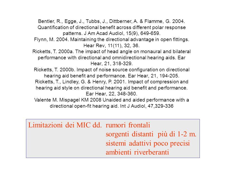 Limitazioni dei MIC dd. rumori frontali
