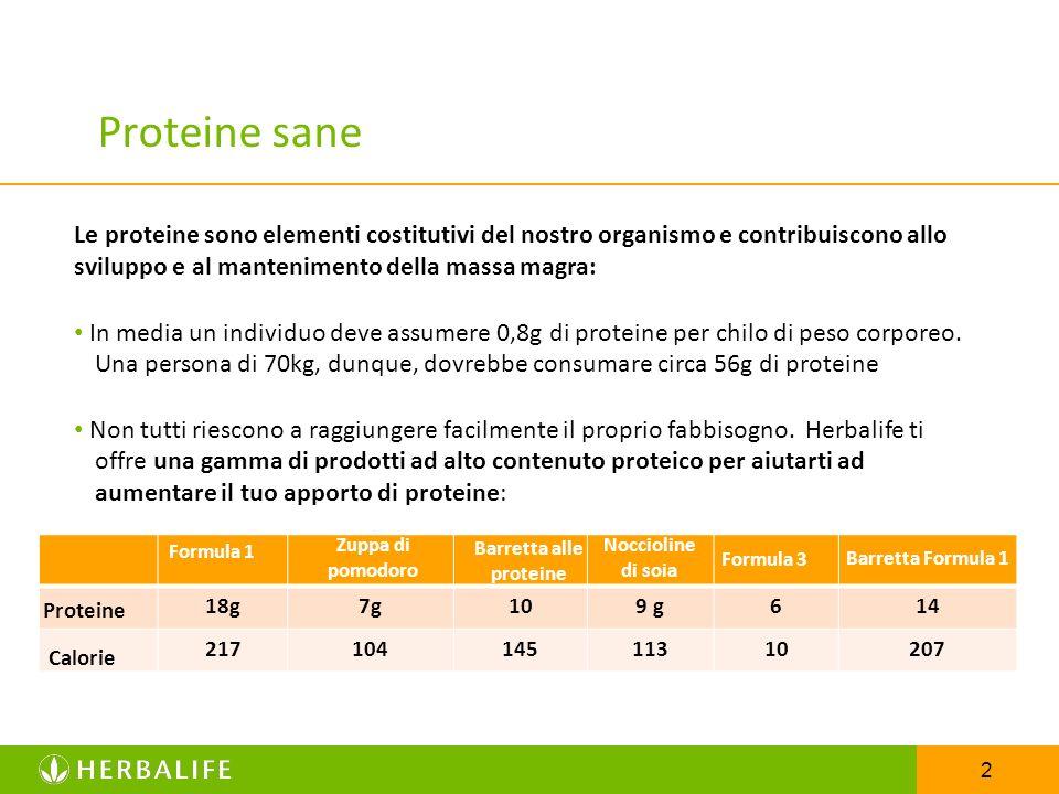 Proteine sane Le proteine sono elementi costitutivi del nostro organismo e contribuiscono allo sviluppo e al mantenimento della massa magra: