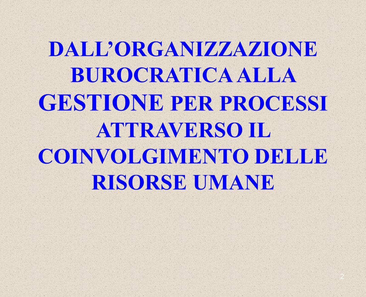 DALL'ORGANIZZAZIONE BUROCRATICA ALLA GESTIONE PER PROCESSI ATTRAVERSO IL COINVOLGIMENTO DELLE RISORSE UMANE