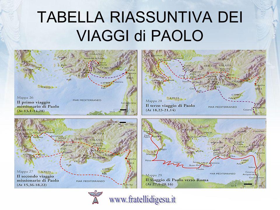 TABELLA RIASSUNTIVA DEI VIAGGI di PAOLO