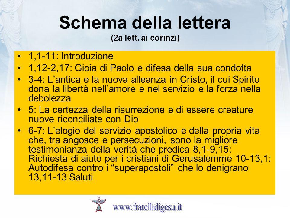 Schema della lettera (2a lett. ai corinzi)