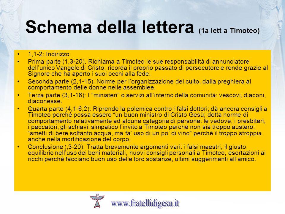 Schema della lettera (1a lett a Timoteo)