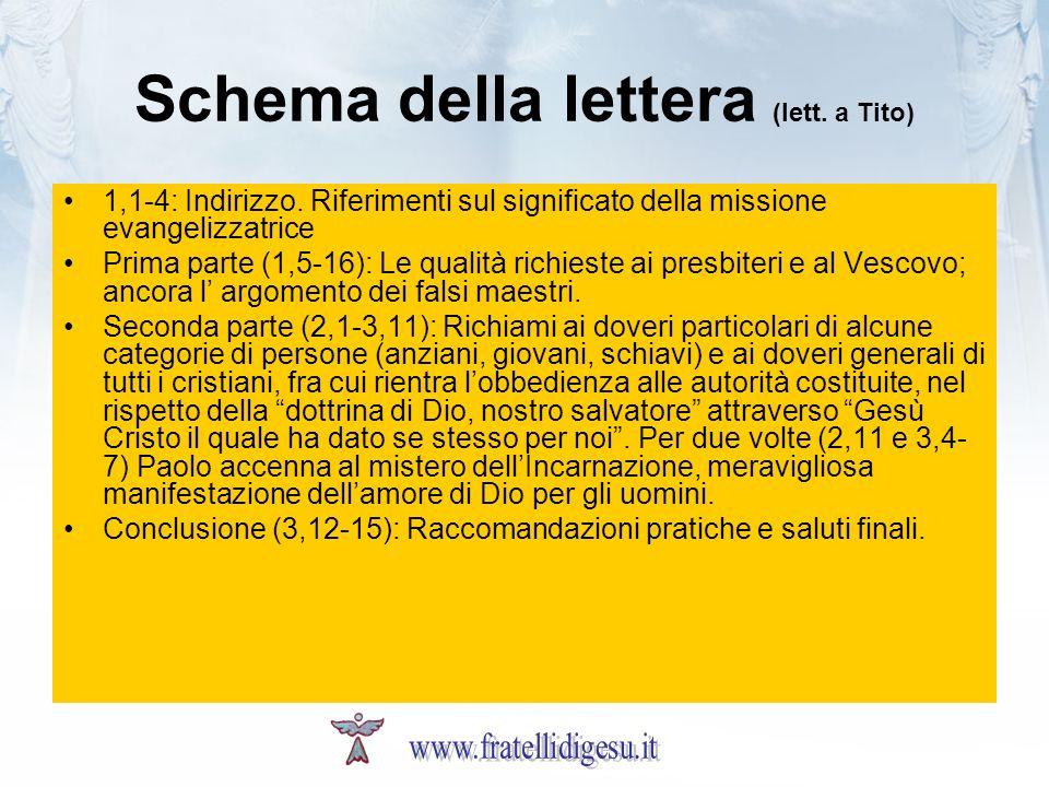 Schema della lettera (lett. a Tito)