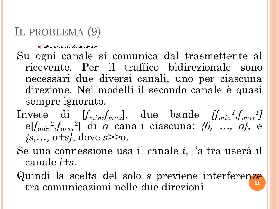 Il problema (9)