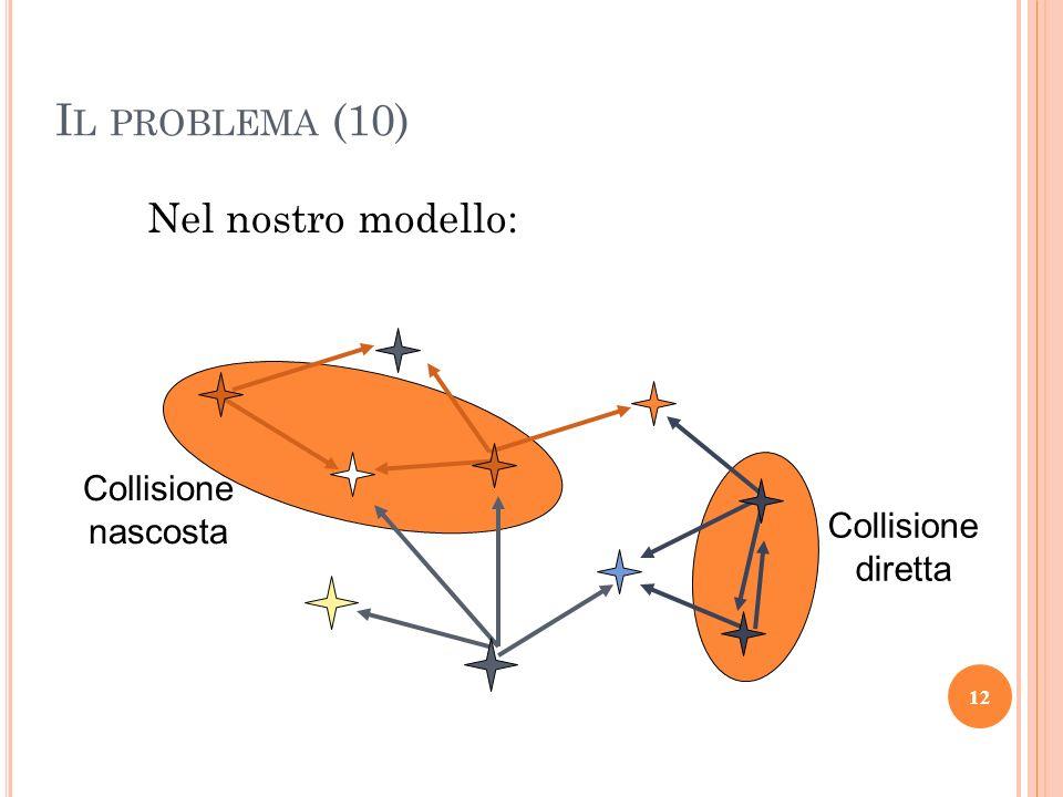 Il problema (10) Nel nostro modello: Collisione nascosta Collisione
