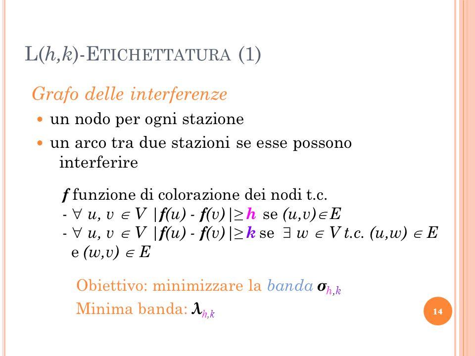 L(h,k)-Etichettatura (1)