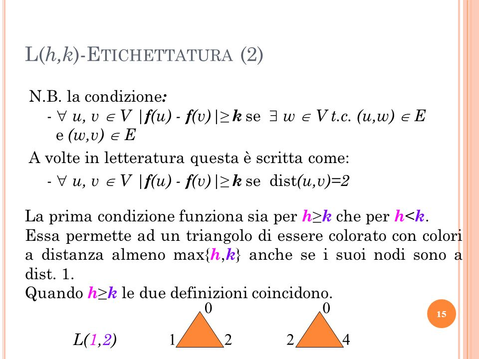 L(h,k)-Etichettatura (2)