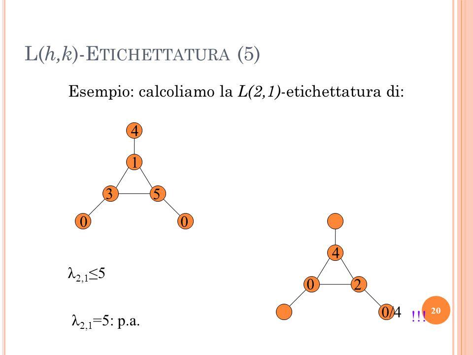 L(h,k)-Etichettatura (5)