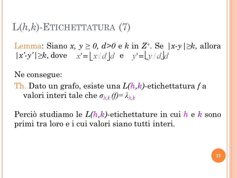 L(h,k)-Etichettatura (7)