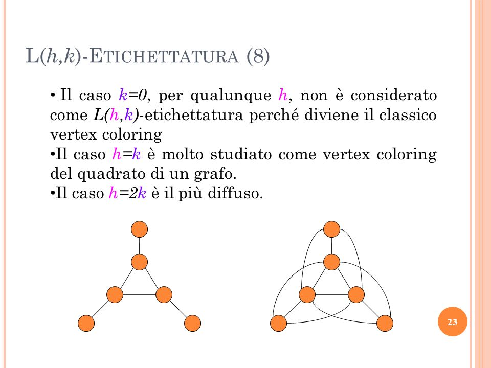 L(h,k)-Etichettatura (8)
