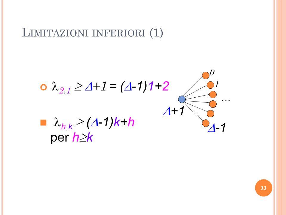 Limitazioni inferiori (1)