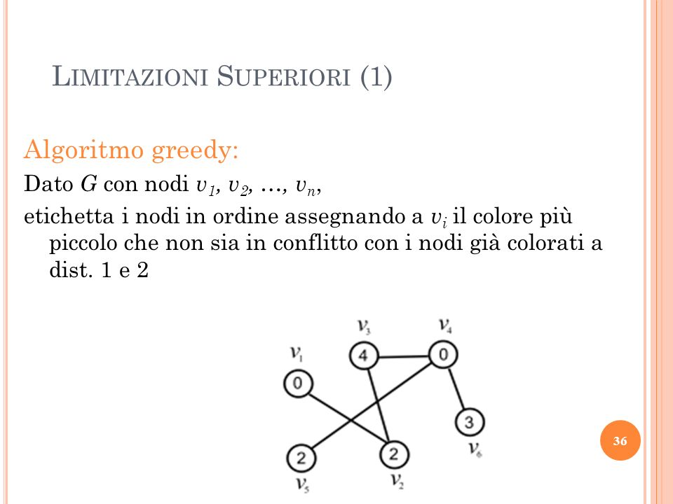 Limitazioni Superiori (1)