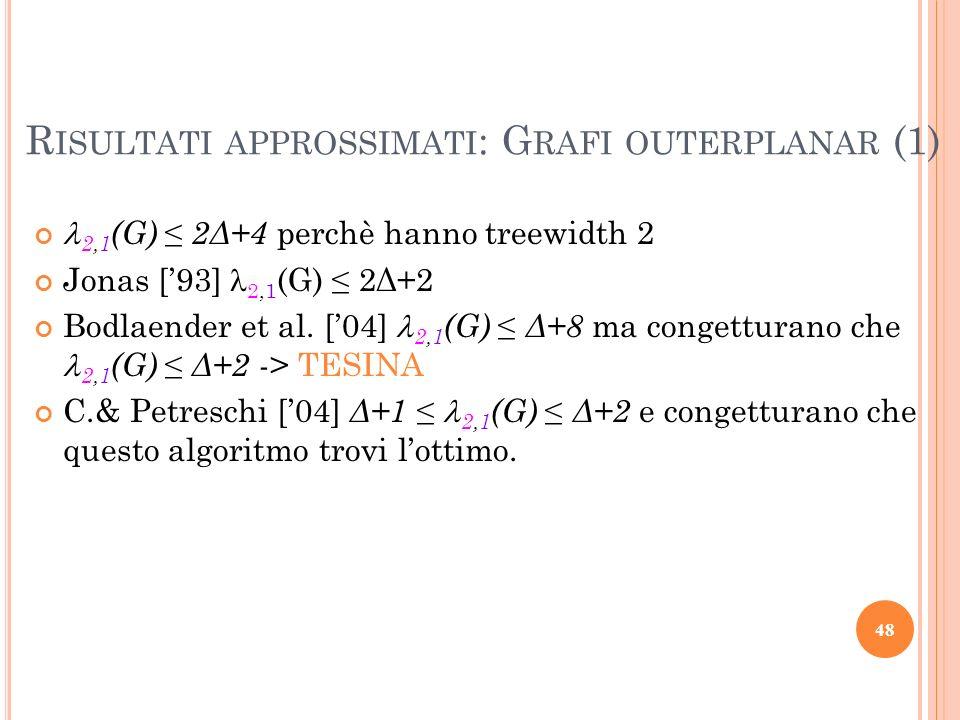 Risultati approssimati: Grafi outerplanar (1)