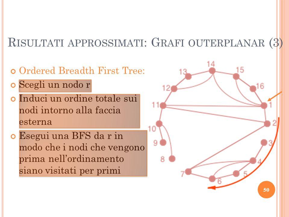 Risultati approssimati: Grafi outerplanar (3)