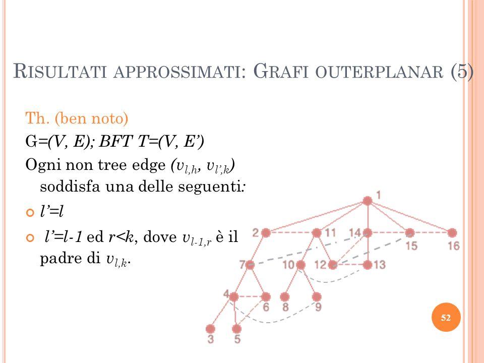 Risultati approssimati: Grafi outerplanar (5)