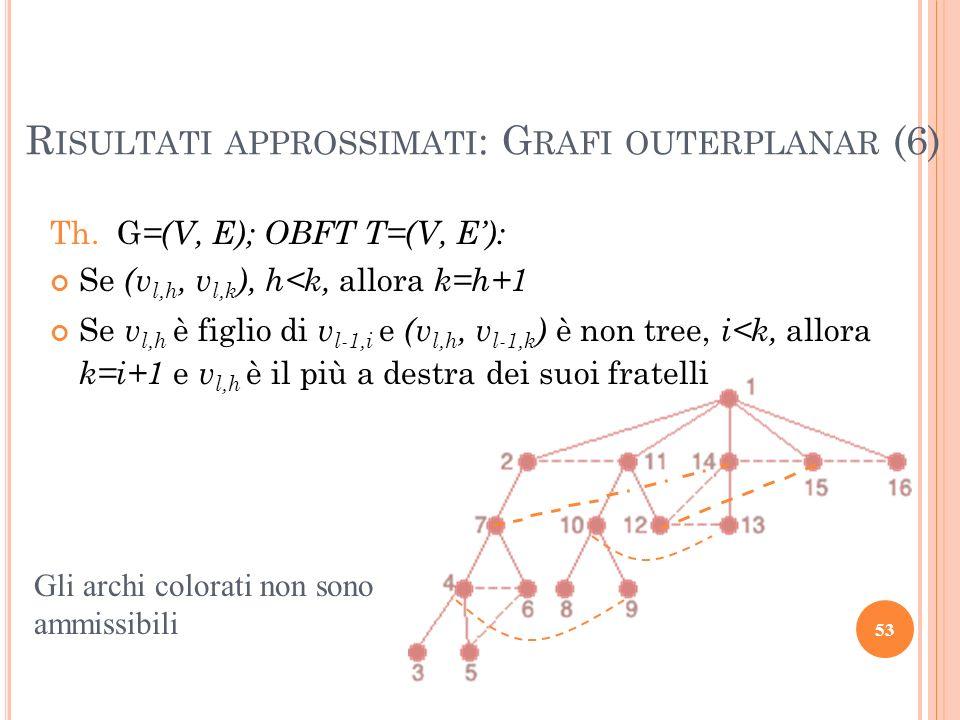 Risultati approssimati: Grafi outerplanar (6)
