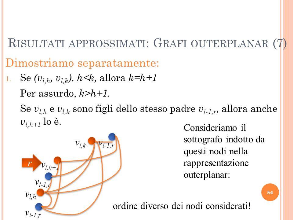 Risultati approssimati: Grafi outerplanar (7)