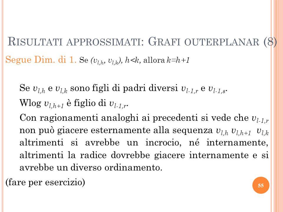 Risultati approssimati: Grafi outerplanar (8)