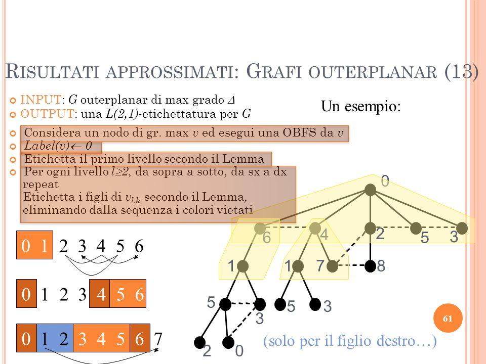 Risultati approssimati: Grafi outerplanar (13)