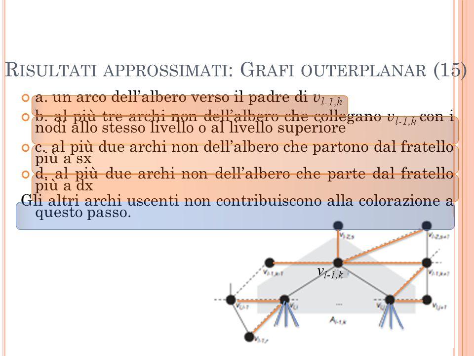 Risultati approssimati: Grafi outerplanar (15)