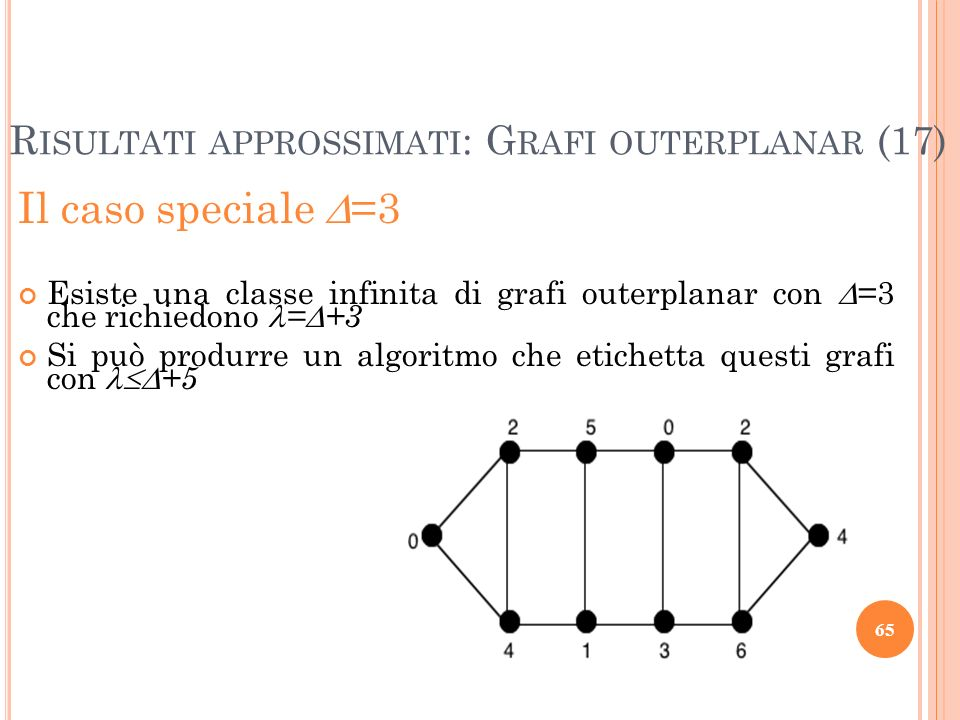 Risultati approssimati: Grafi outerplanar (17)