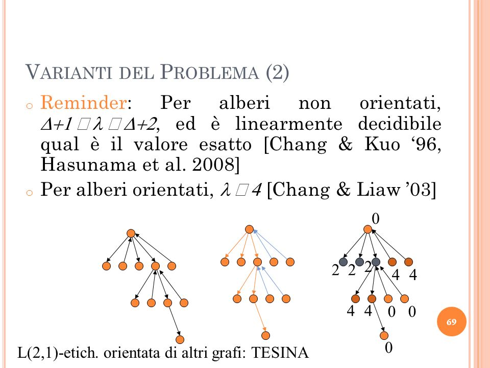 Varianti del Problema (2)