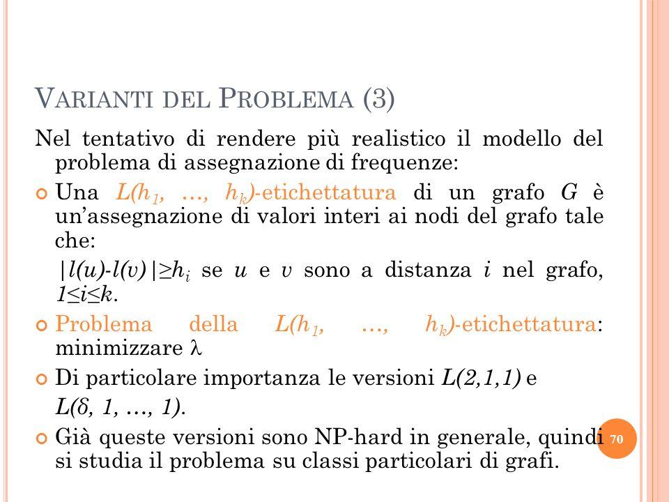 Varianti del Problema (3)