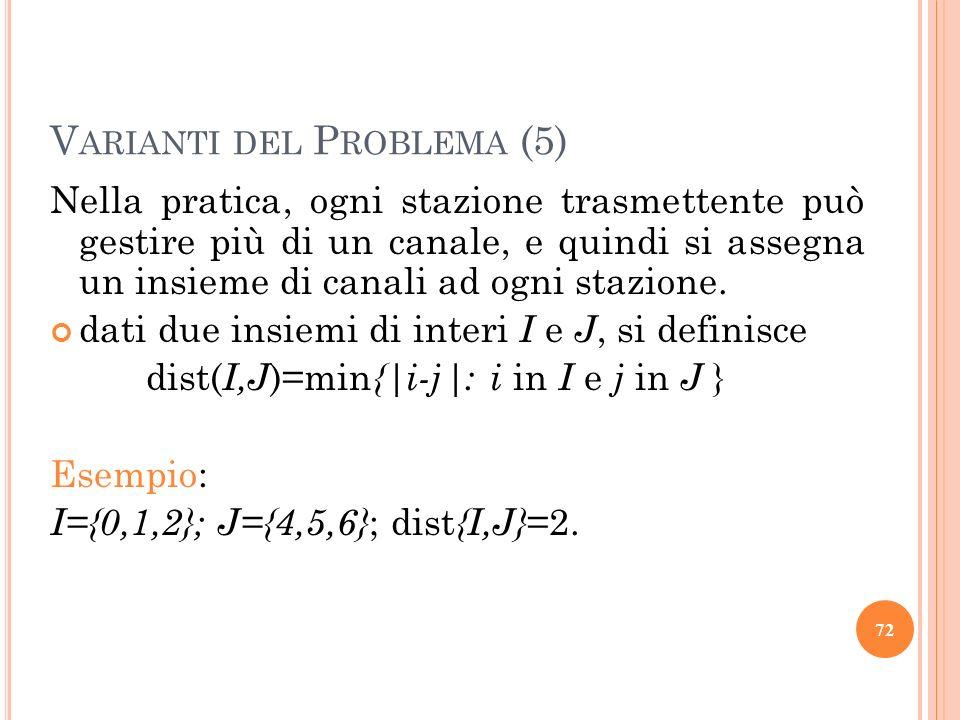 Varianti del Problema (5)