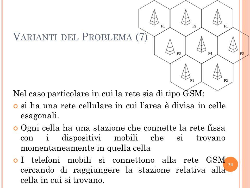 Varianti del Problema (7)