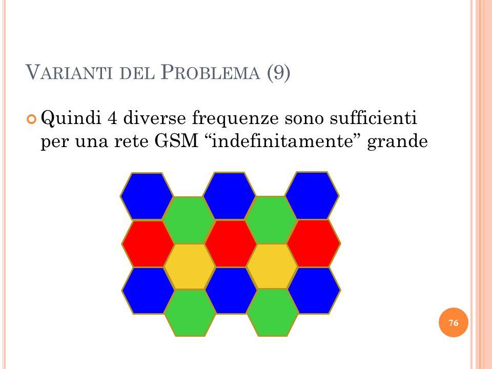 Varianti del Problema (9)