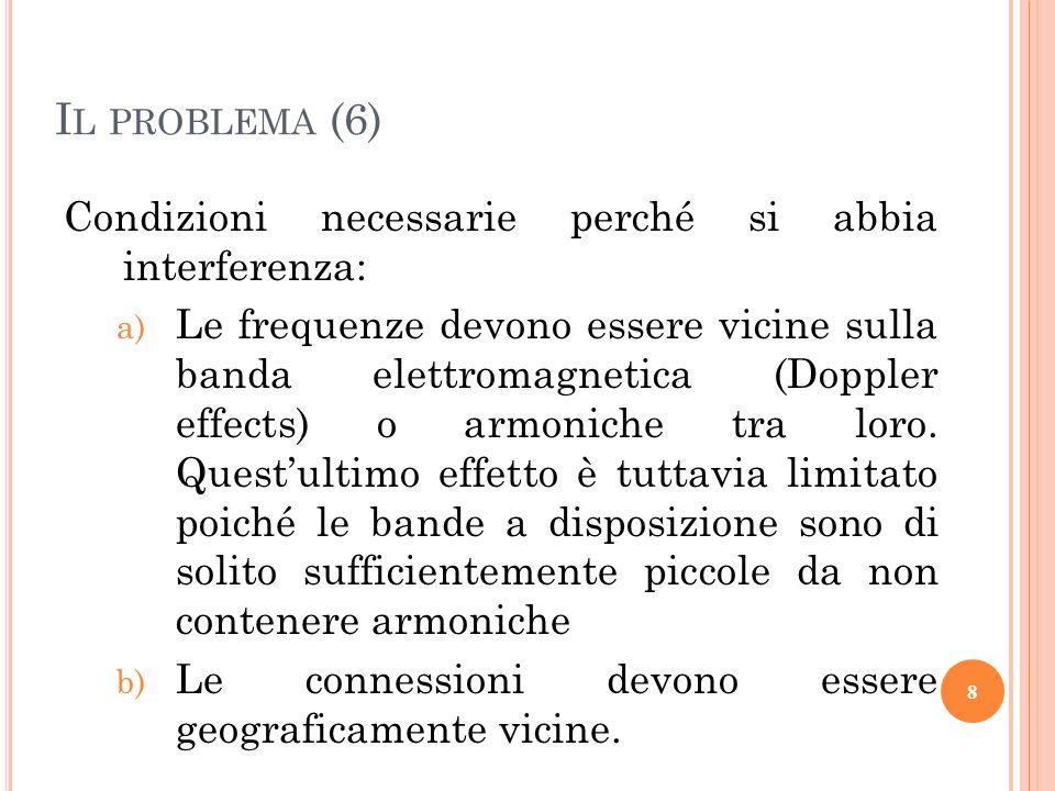Il problema (6) Condizioni necessarie perché si abbia interferenza: