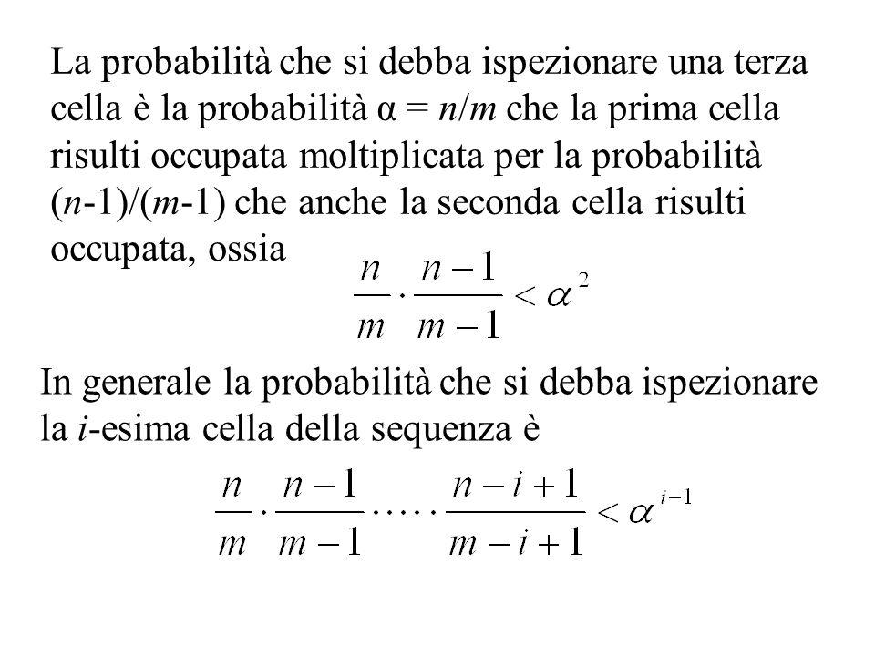 La probabilità che si debba ispezionare una terza cella è la probabilità α = n/m che la prima cella risulti occupata moltiplicata per la probabilità (n-1)/(m-1) che anche la seconda cella risulti occupata, ossia