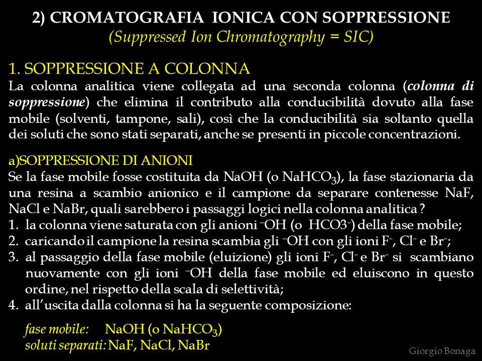 2) CROMATOGRAFIA IONICA CON SOPPRESSIONE