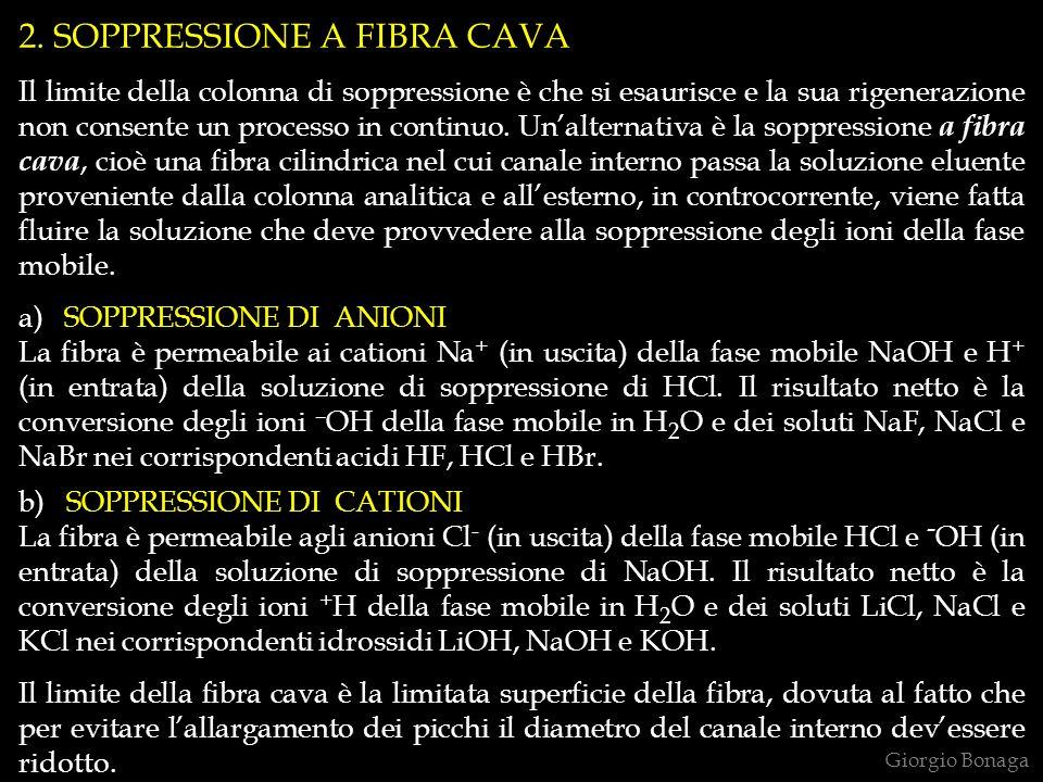 2. SOPPRESSIONE A FIBRA CAVA