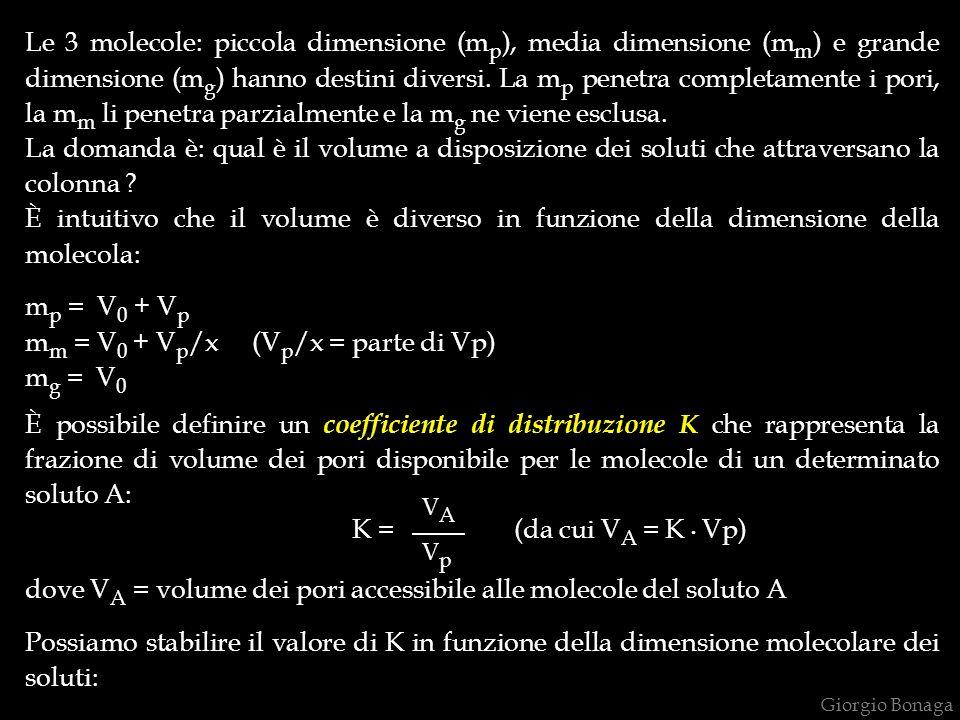 mm = V0 + Vp/x (Vp/x = parte di Vp) mg = V0