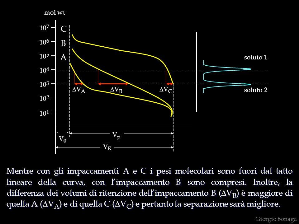 mol wt 107. C. 106. B. 105. A. soluto 1. 104. 103. DVA. DVB. DVC. soluto 2. 102. 101.