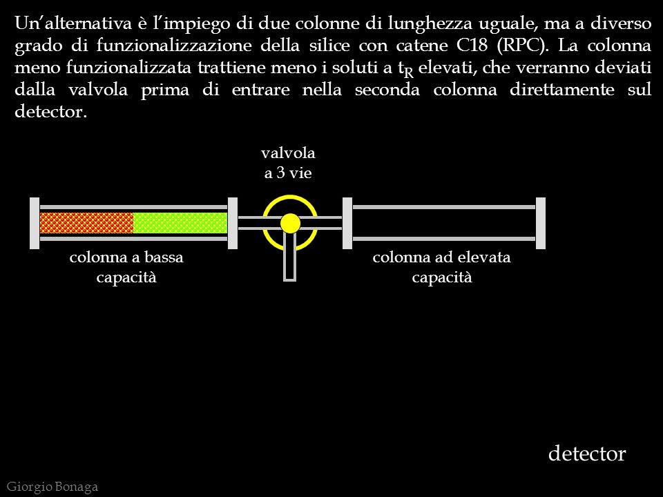 Un'alternativa è l'impiego di due colonne di lunghezza uguale, ma a diverso grado di funzionalizzazione della silice con catene C18 (RPC). La colonna meno funzionalizzata trattiene meno i soluti a tR elevati, che verranno deviati dalla valvola prima di entrare nella seconda colonna direttamente sul detector.