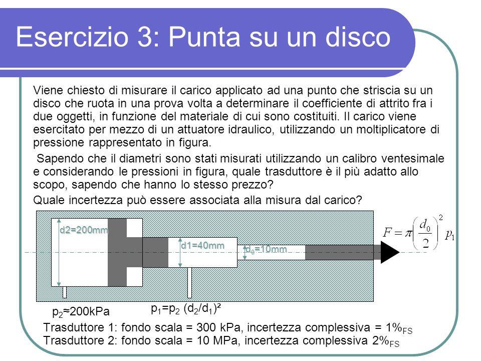 Esercizio 3: Punta su un disco